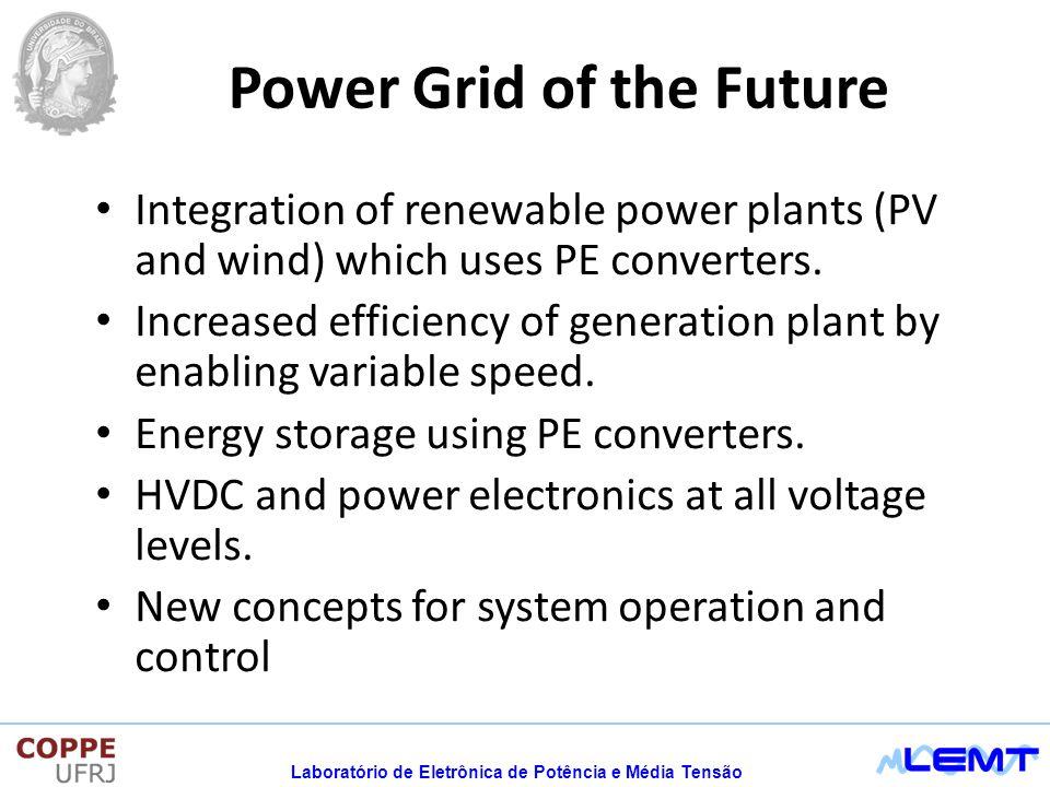 Laboratório de Eletrônica de Potência e Média Tensão Power Grid of the Future Integration of renewable power plants (PV and wind) which uses PE conver