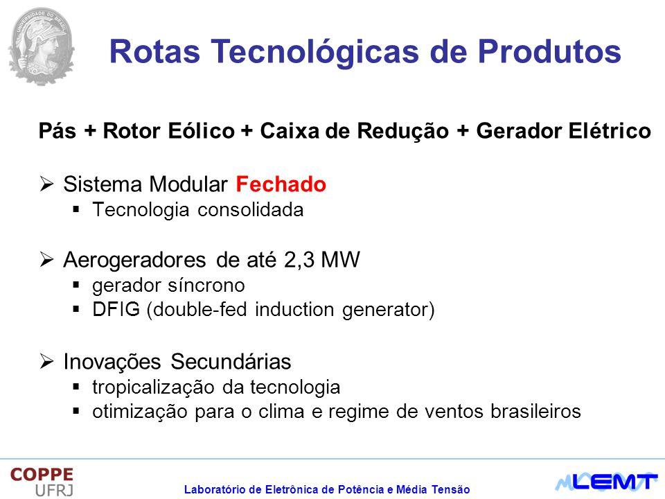 Rotas Tecnológicas de Produtos Pás + Rotor Eólico + Caixa de Redução + Gerador Elétrico Sistema Modular Fechado Tecnologia consolidada Aerogeradores d