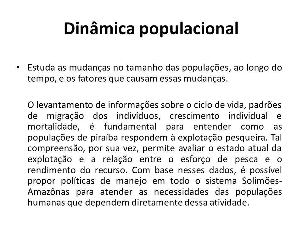 Dinâmica populacional Estuda as mudanças no tamanho das populações, ao longo do tempo, e os fatores que causam essas mudanças. O levantamento de infor