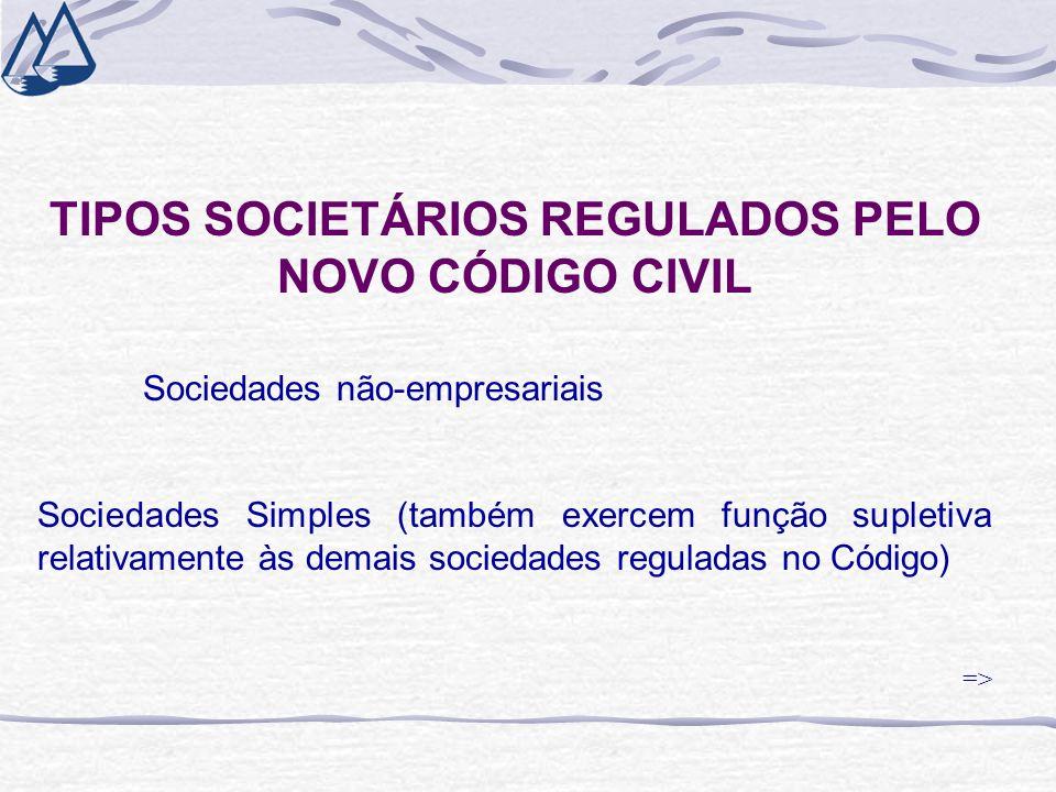 TIPOS SOCIETÁRIOS REGULADOS PELO NOVO CÓDIGO CIVIL Sociedades não-empresariais Sociedades Simples (também exercem função supletiva relativamente às demais sociedades reguladas no Código) =>