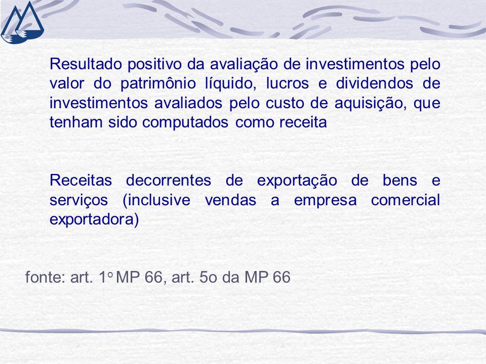 Resultado positivo da avaliação de investimentos pelo valor do patrimônio líquido, lucros e dividendos de investimentos avaliados pelo custo de aquisi