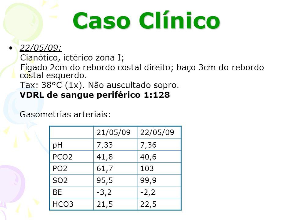 Caso Clínico 23/05/09: anictérica, acianótica; aceitação parcial da dieta; melhora do desconforto respiratório; sem sopro cardíaco CD: tentar Hood FiO2 40% Penicilina Cristalina 24/05/09: melhora clínica 25/05/09: sem intercorrências.