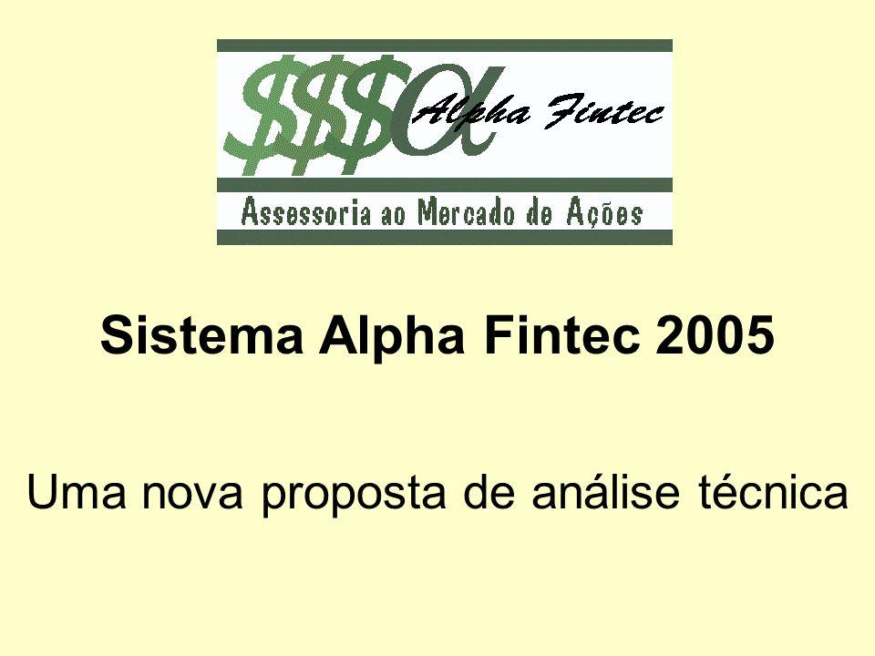 Sistema Alpha Fintec 2005 Uma nova proposta de análise técnica