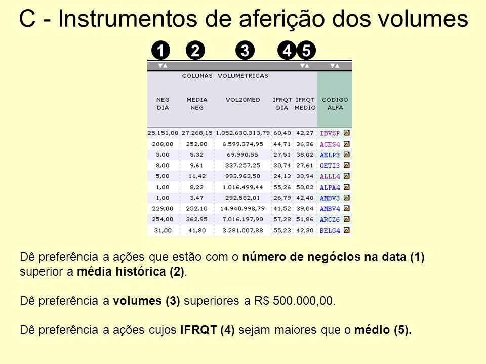 C - Instrumentos de aferição dos volumes Dê preferência a ações que estão com o número de negócios na data (1) superior a média histórica (2). Dê pref