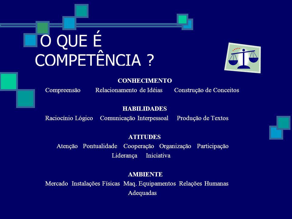 Formação, Avaliação e Premiação de Competências Direção do Primeiro Passo