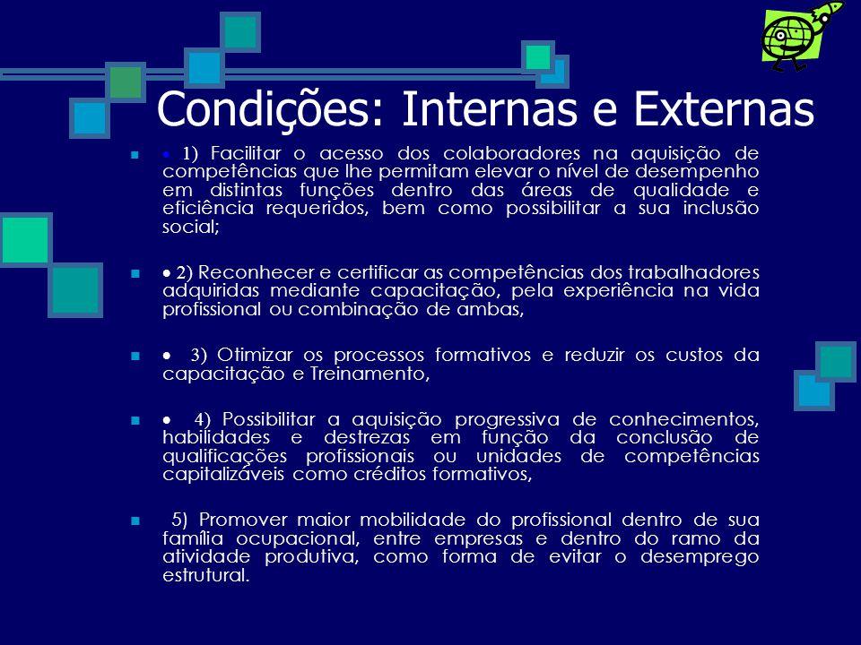 O QUE É COMPETÊNCIA ? CONHECIMENTO Compreensão Relacionamento de Idéias Construção de Conceitos HABILIDADES Raciocínio Lógico Comunicação Interpessoal