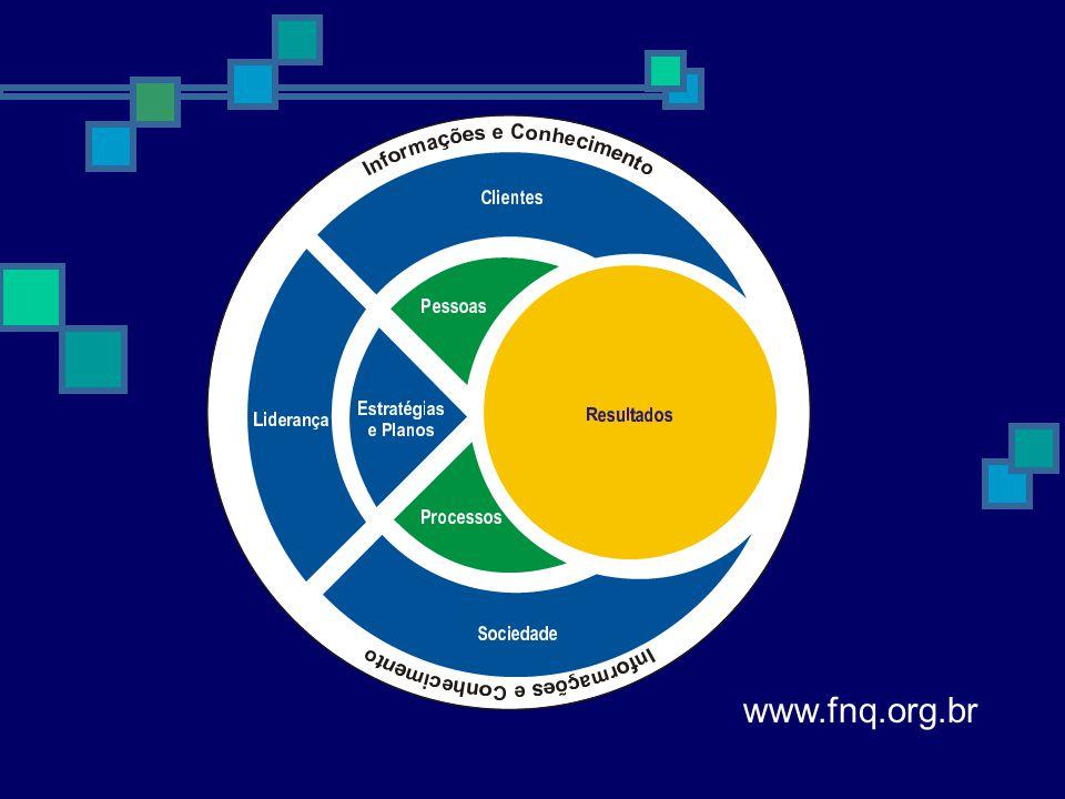 Segundo passo: Modelo de Gestão baseado nos Critérios de Excelência, classe mundial.