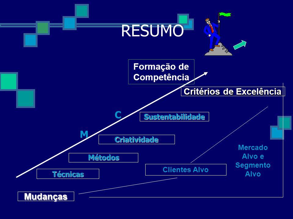 Direção: Mudança para uma forma de gestão organizacional que privilegie o ter e também o ser.