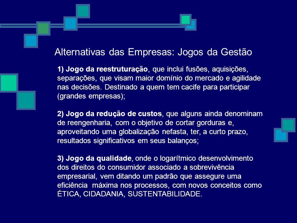 Alternativas das Empresas: Jogos da Gestão 1) Jogo da reestruturação, que inclui fusões, aquisições, separações, que visam maior domínio do mercado e agilidade nas decisões.
