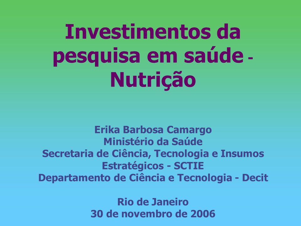 Investimentos da pesquisa em saúde - Nutrição Erika Barbosa Camargo Ministério da Saúde Secretaria de Ciência, Tecnologia e Insumos Estratégicos - SCT