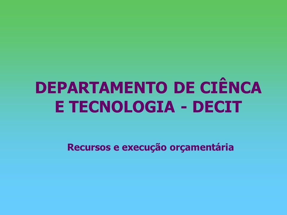 DEPARTAMENTO DE CIÊNCA E TECNOLOGIA - DECIT Recursos e execução orçamentária