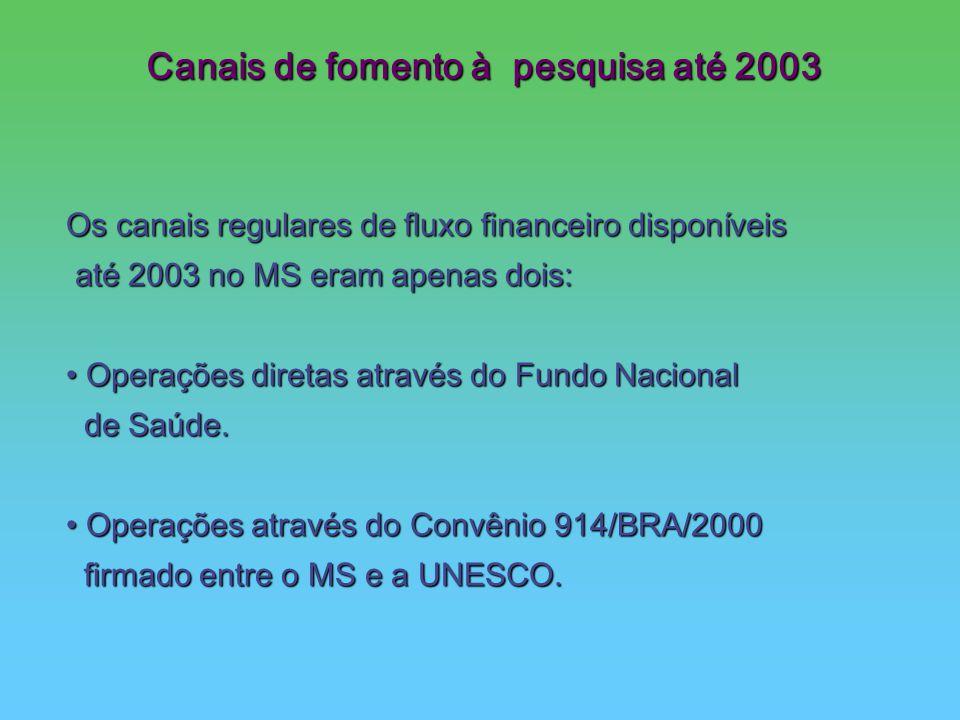 Canais de fomento à pesquisa até 2003 Os canais regulares de fluxo financeiro disponíveis até 2003 no MS eram apenas dois: até 2003 no MS eram apenas