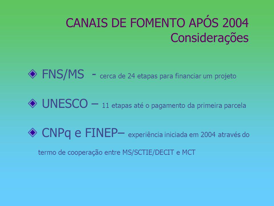 CANAIS DE FOMENTO APÓS 2004 Considerações FNS/MS - cerca de 24 etapas para financiar um projeto UNESCO – 11 etapas até o pagamento da primeira parcela