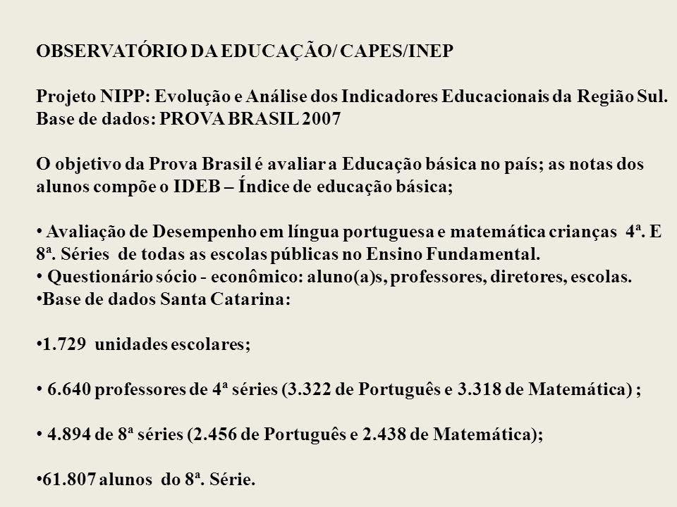 OBSERVATÓRIO DA EDUCAÇÃO/ CAPES/INEP Projeto NIPP: Evolução e Análise dos Indicadores Educacionais da Região Sul.
