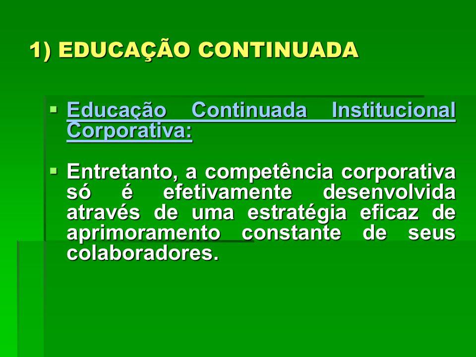 1) EDUCAÇÃO CONTINUADA Educação Continuada Institucional Corporativa: Educação Continuada Institucional Corporativa: Entretanto, a competência corpora