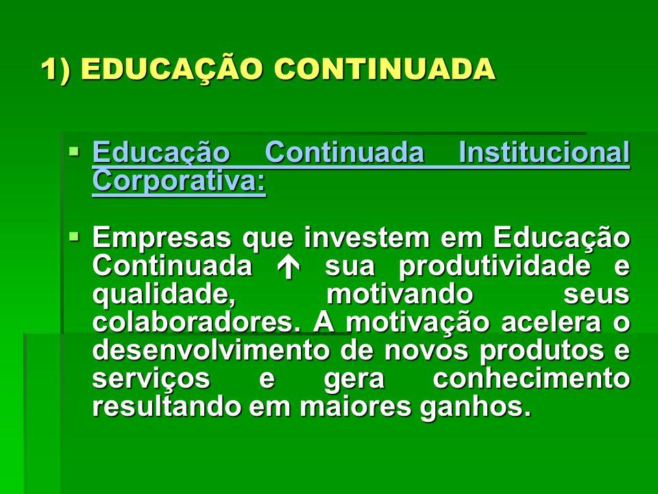 1) EDUCAÇÃO CONTINUADA Educação Continuada Institucional Corporativa: Educação Continuada Institucional Corporativa: Empresas que investem em Educação