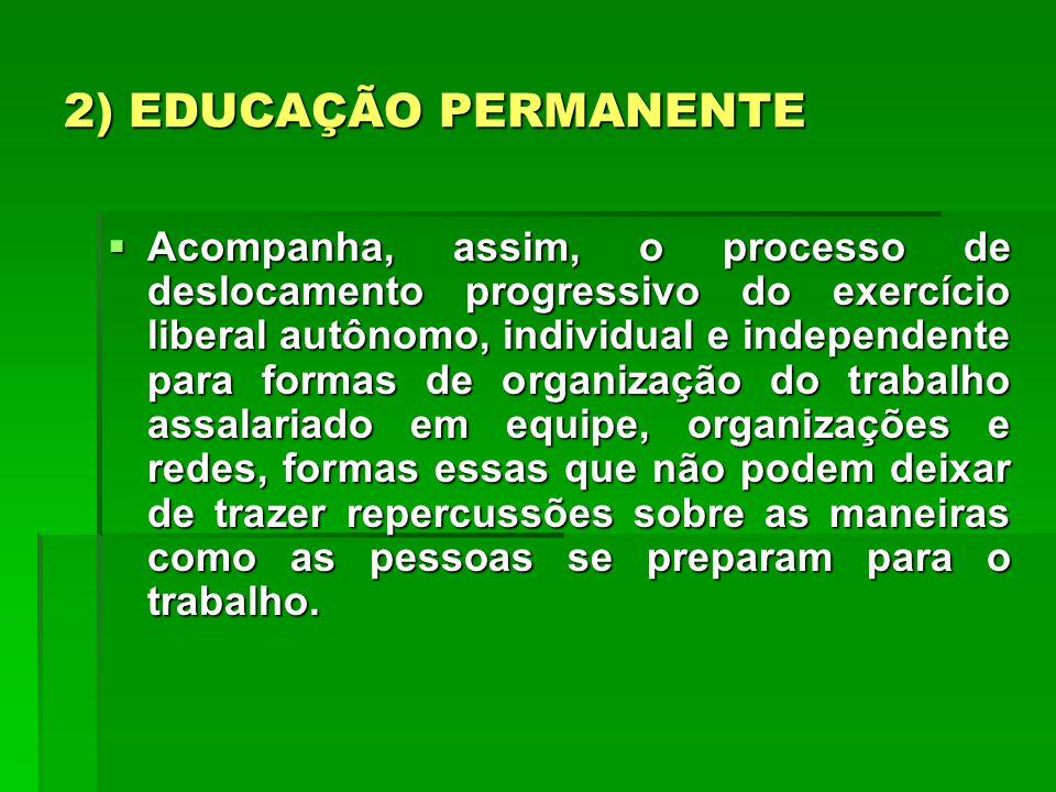 2) EDUCAÇÃO PERMANENTE Acompanha, assim, o processo de deslocamento progressivo do exercício liberal autônomo, individual e independente para formas d