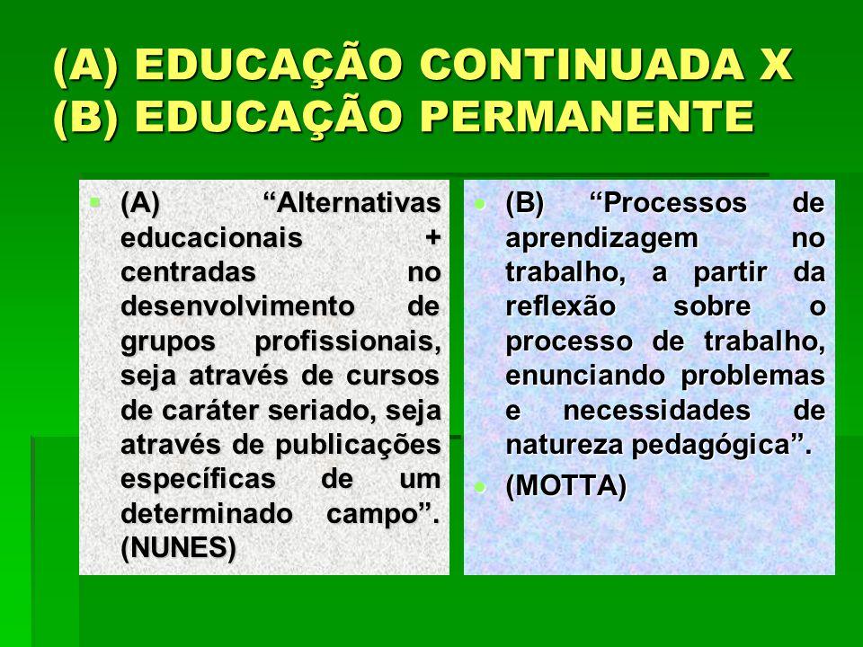 (A) EDUCAÇÃO CONTINUADA X (B) EDUCAÇÃO PERMANENTE (A) Alternativas educacionais + centradas no desenvolvimento de grupos profissionais, seja através d