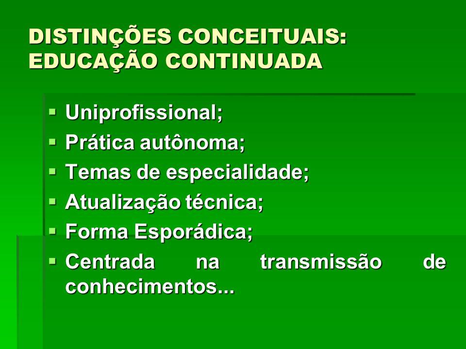 Uniprofissional; Uniprofissional; Prática autônoma; Prática autônoma; Temas de especialidade; Temas de especialidade; Atualização técnica; Atualização