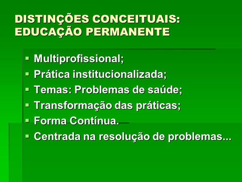 Multiprofissional; Multiprofissional; Prática institucionalizada; Prática institucionalizada; Temas: Problemas de saúde; Temas: Problemas de saúde; Tr