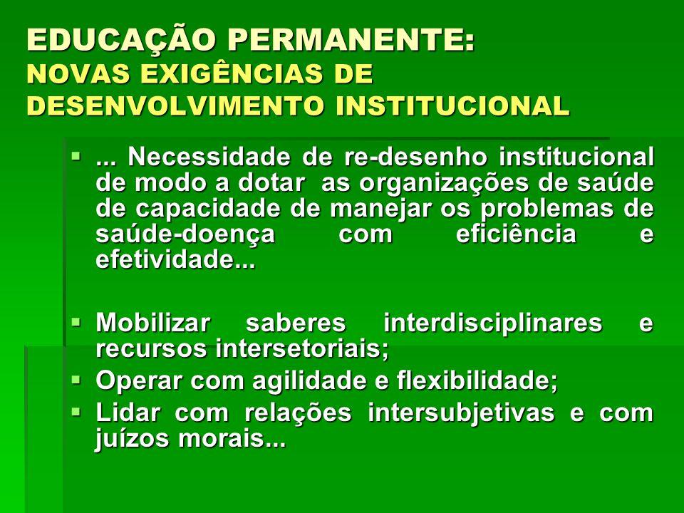 ... Necessidade de re-desenho institucional de modo a dotar as organizações de saúde de capacidade de manejar os problemas de saúde-doença com eficiên