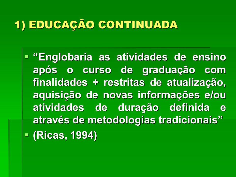 1) EDUCAÇÃO CONTINUADA Englobaria as atividades de ensino após o curso de graduação com finalidades + restritas de atualização, aquisição de novas inf