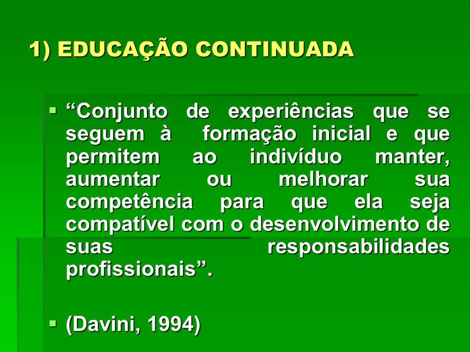 1) EDUCAÇÃO CONTINUADA Conjunto de experiências que se seguem à formação inicial e que permitem ao indivíduo manter, aumentar ou melhorar sua competên