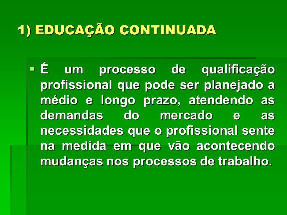 1) EDUCAÇÃO CONTINUADA É um processo de qualificação profissional que pode ser planejado a médio e longo prazo, atendendo as demandas do mercado e as