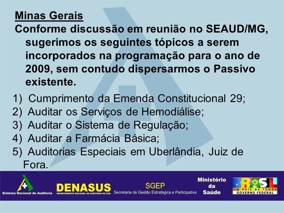 Minas Gerais Conforme discussão em reunião no SEAUD/MG, sugerimos os seguintes tópicos a serem incorporados na programação para o ano de 2009, sem contudo dispersarmos o Passivo existente.