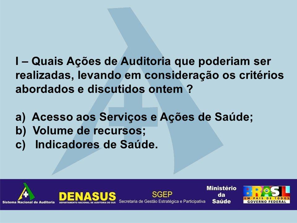 I – Quais Ações de Auditoria que poderiam ser realizadas, levando em consideração os critérios abordados e discutidos ontem .