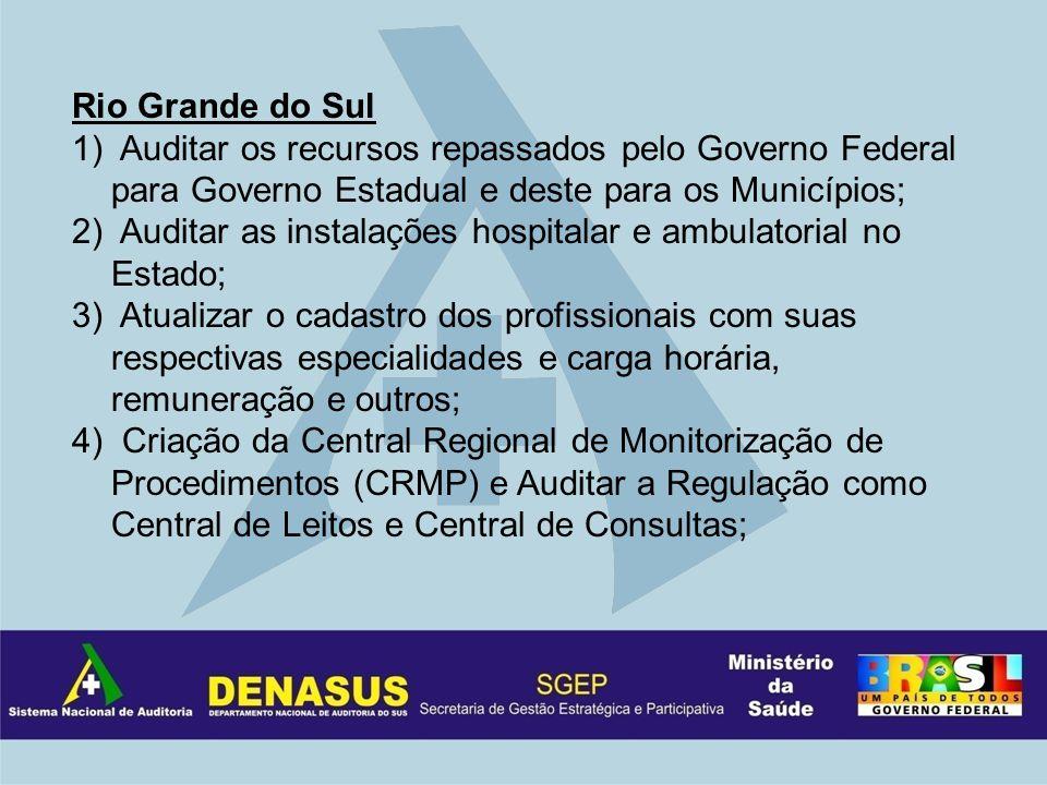 São Paulo Conforme discussão em reunião no DIAUD/SP, sugerimos os seguintes tópicos a serem incorporados na programação para o ano de 2009, sem contudo dispersarmos o Passivo existente.