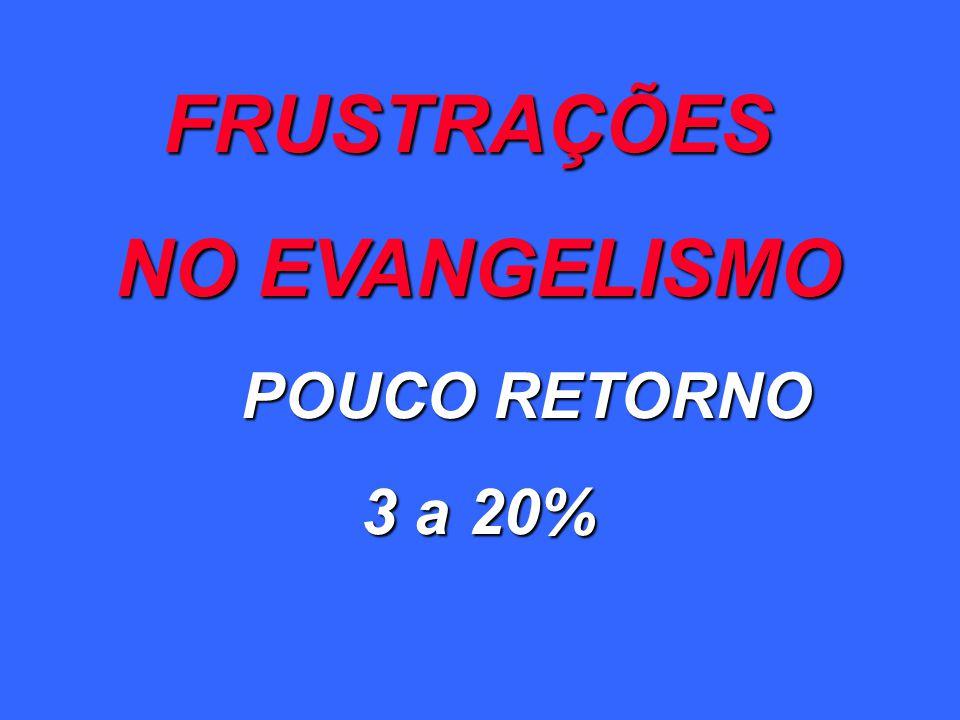 FRUSTRAÇÕES NO EVANGELISMO POUCO RETORNO 3 a 20%