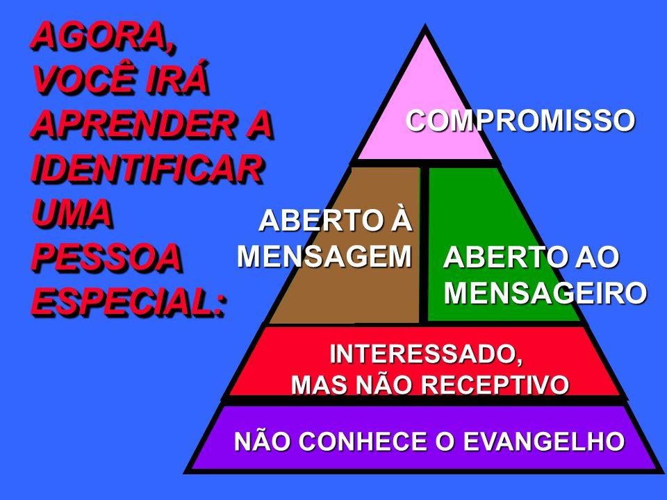 AGORA, VOCÊ IRÁ APRENDER A IDENTIFICARUMAPESSOAESPECIAL:AGORA, VOCÊ IRÁ APRENDER A IDENTIFICARUMAPESSOAESPECIAL:COMPROMISSO NÃO CONHECE O EVANGELHO IN