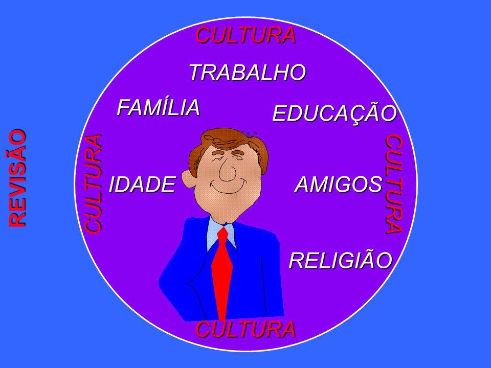CULTURA CULTURA CULTURA CULTURA AMIGOS TRABALHO FAMÍLIA EDUCAÇÃO IDADE RELIGIÃO REVISÃO