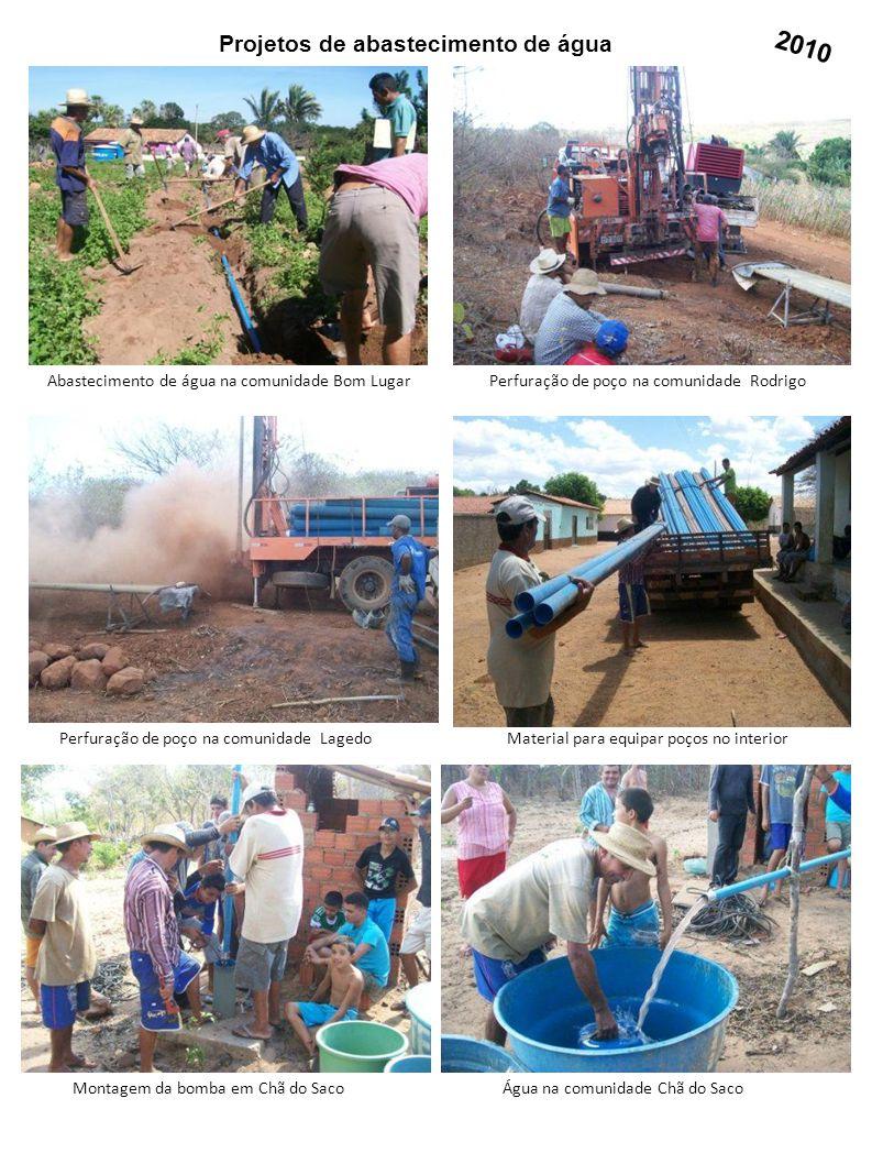 Projetos de abastecimento de água Perfuração de poço na comunidade Lagedo Perfuração de poço na comunidade RodrigoAbastecimento de água na comunidade