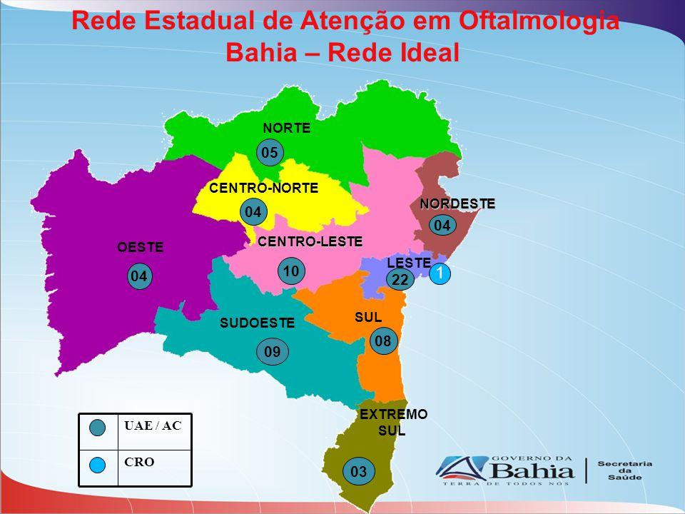 CENTRO-LESTE NORDESTE Rede Estadual de Atenção em Oftalmologia Bahia – Rede Ideal OESTE CENTRO-NORTE NORTE SUDOESTE SUL EXTREMO SUL LESTE 03 04 08 05 04 10 22 04 09 1 CRO UAE / AC