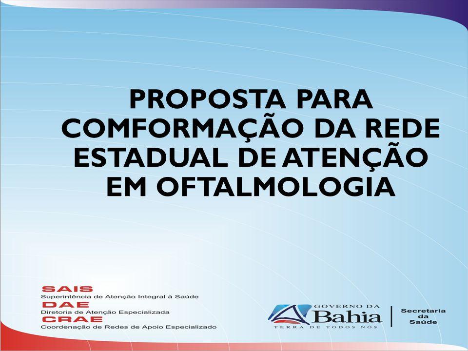 19/01/09 PROPOSTA PARA COMFORMAÇÃO DA REDE ESTADUAL DE ATENÇÃO EM OFTALMOLOGIA
