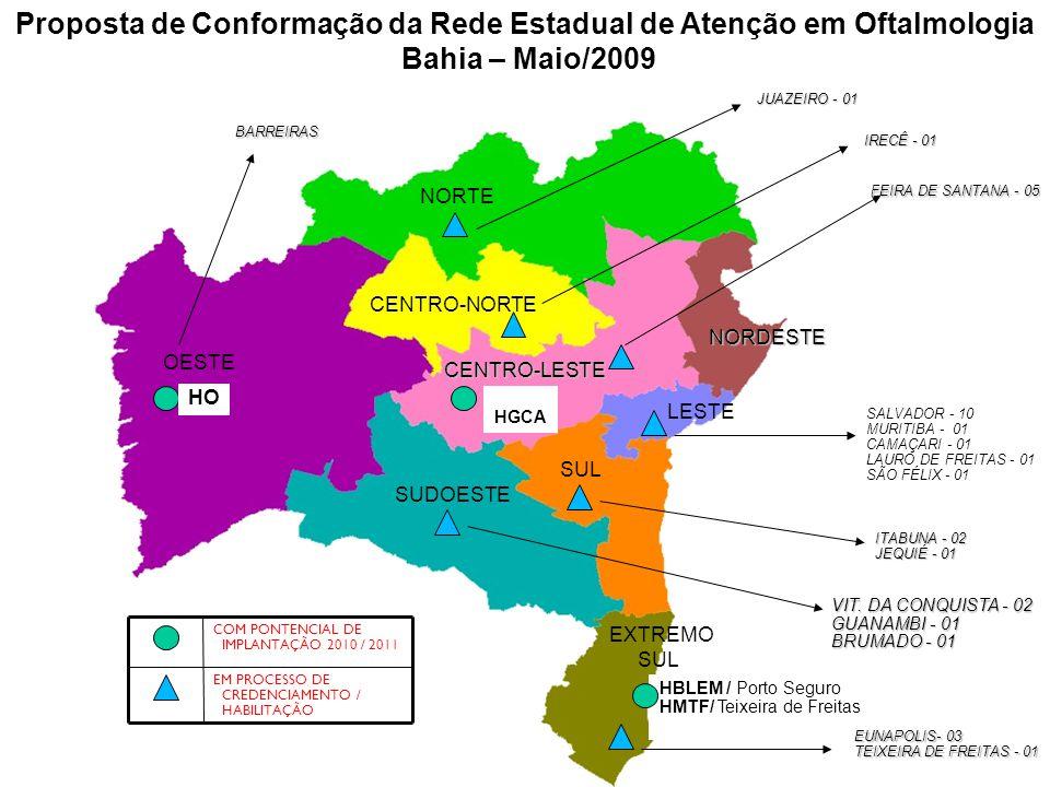 CENTRO-LESTE NORDESTE Proposta de Conformação da Rede Estadual de Atenção em Oftalmologia Bahia – Maio/2009 OESTE CENTRO-NORTE NORTE SUDOESTE SUL EXTREMO SUL LESTE 2C COM PONTENCIAL DE IMPLANTAÇÃO 2010 / 2011 EM PROCESSO DE CREDENCIAMENTO / HABILITAÇÃO HGCA HBLEM / Porto Seguro HMTF/ Teixeira de Freitas HO FEIRA DE SANTANA - 05 JUAZEIRO - 01 EUNAPOLIS- 03 TEIXEIRA DE FREITAS - 01 BARREIRAS SALVADOR - 10 MURITIBA - 01 CAMAÇARI - 01 LAURO DE FREITAS - 01 SÃO FÉLIX - 01 IRECÊ - 01 ITABUNA - 02 JEQUIÉ - 01 VIT.