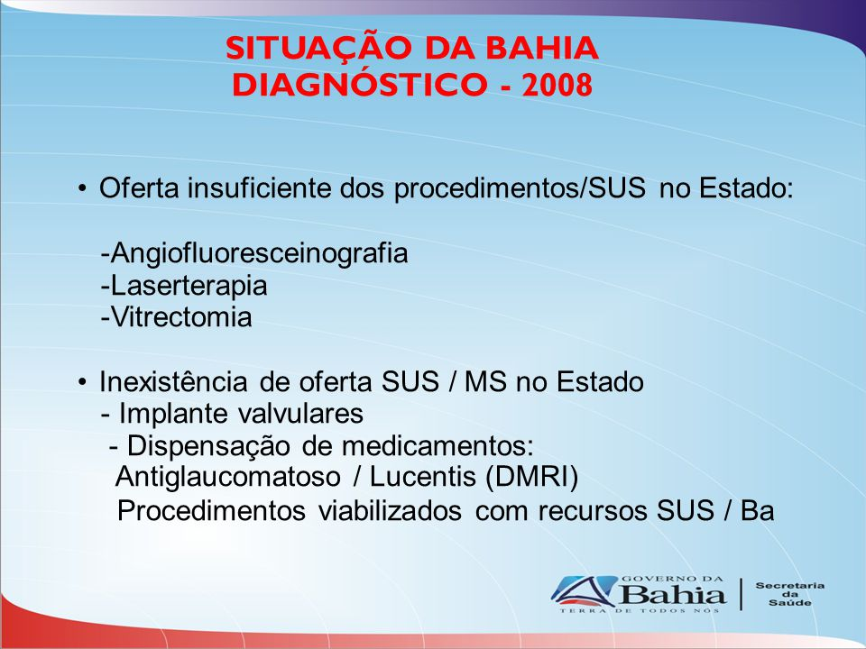 Oferta insuficiente dos procedimentos/SUS no Estado: -Angiofluoresceinografia -Laserterapia -Vitrectomia Inexistência de oferta SUS / MS no Estado - Implante valvulares - Dispensação de medicamentos: Antiglaucomatoso / Lucentis (DMRI) Procedimentos viabilizados com recursos SUS / Ba SITUAÇÃO DA BAHIA DIAGNÓSTICO - 2008