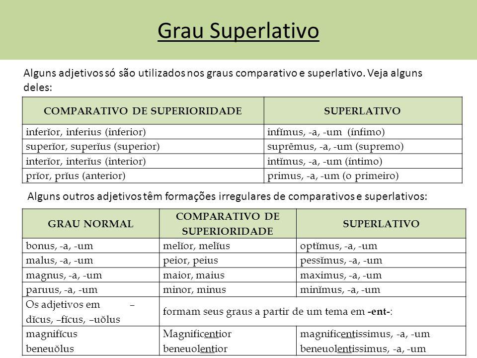 Grau Superlativo Alguns adjetivos só são utilizados nos graus comparativo e superlativo. Veja alguns deles: COMPARATIVO DE SUPERIORIDADESUPERLATIVO in