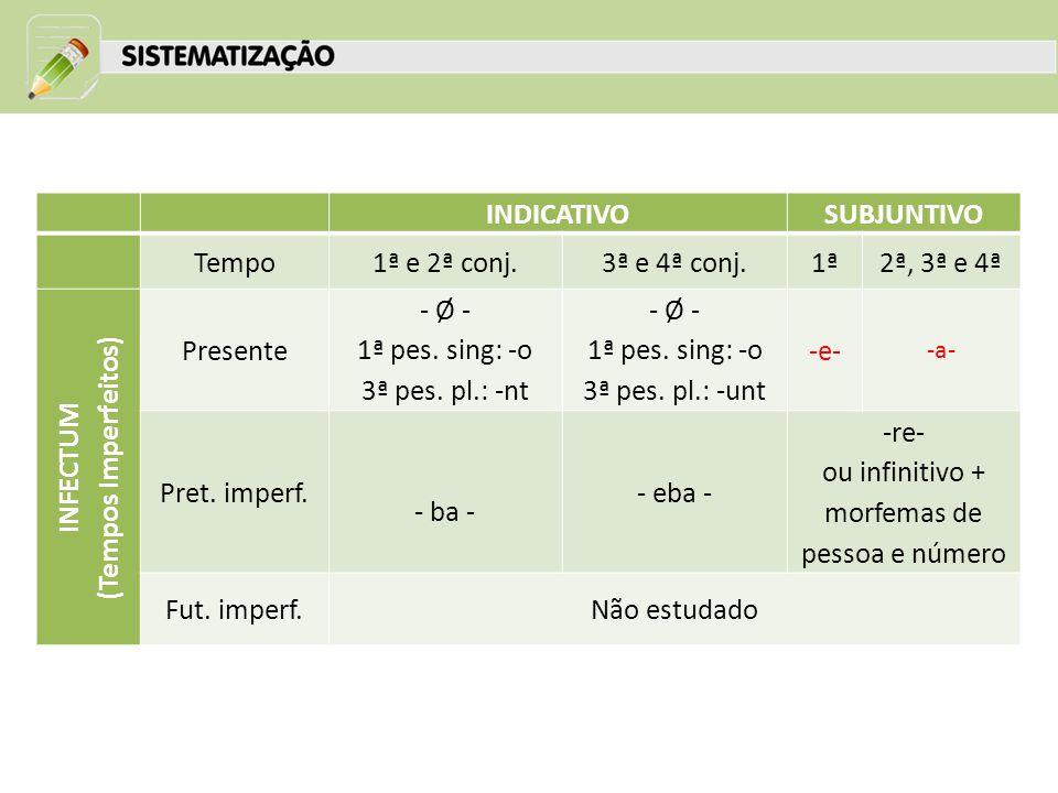INDICATIVOSUBJUNTIVO Tempo1ª e 2ª conj.3ª e 4ª conj.1ª2ª, 3ª e 4ª INFECTUM (Tempos Imperfeitos) Presente - Ø - 1ª pes. sing: -o 3ª pes. pl.: -nt - Ø -