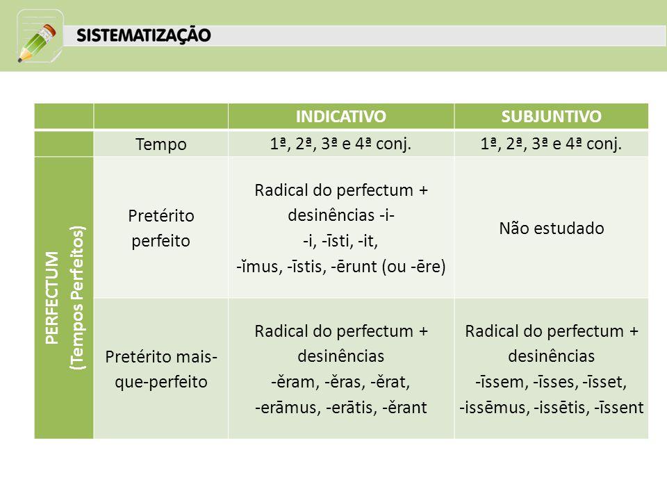 INDICATIVOSUBJUNTIVO Tempo 1ª, 2ª, 3ª e 4ª conj. PERFECTUM (Tempos Perfeitos) Pretérito perfeito Radical do perfectum + desinências -i- -i, -īsti, -it