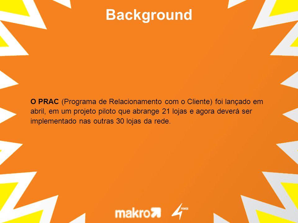 Background O PRAC (Programa de Relacionamento com o Cliente) foi lançado em abril, em um projeto piloto que abrange 21 lojas e agora deverá ser implem