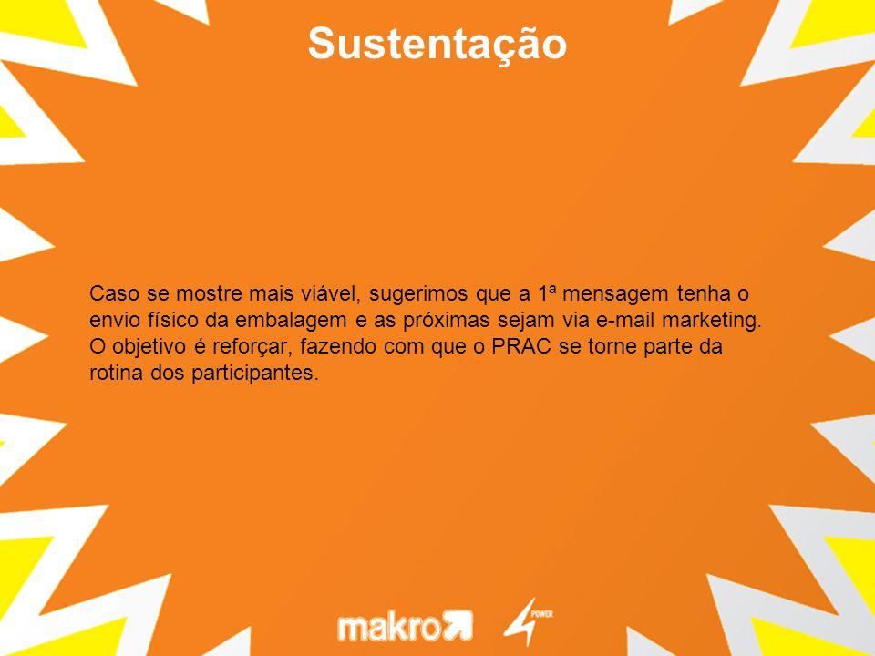 Caso se mostre mais viável, sugerimos que a 1ª mensagem tenha o envio físico da embalagem e as próximas sejam via e-mail marketing.