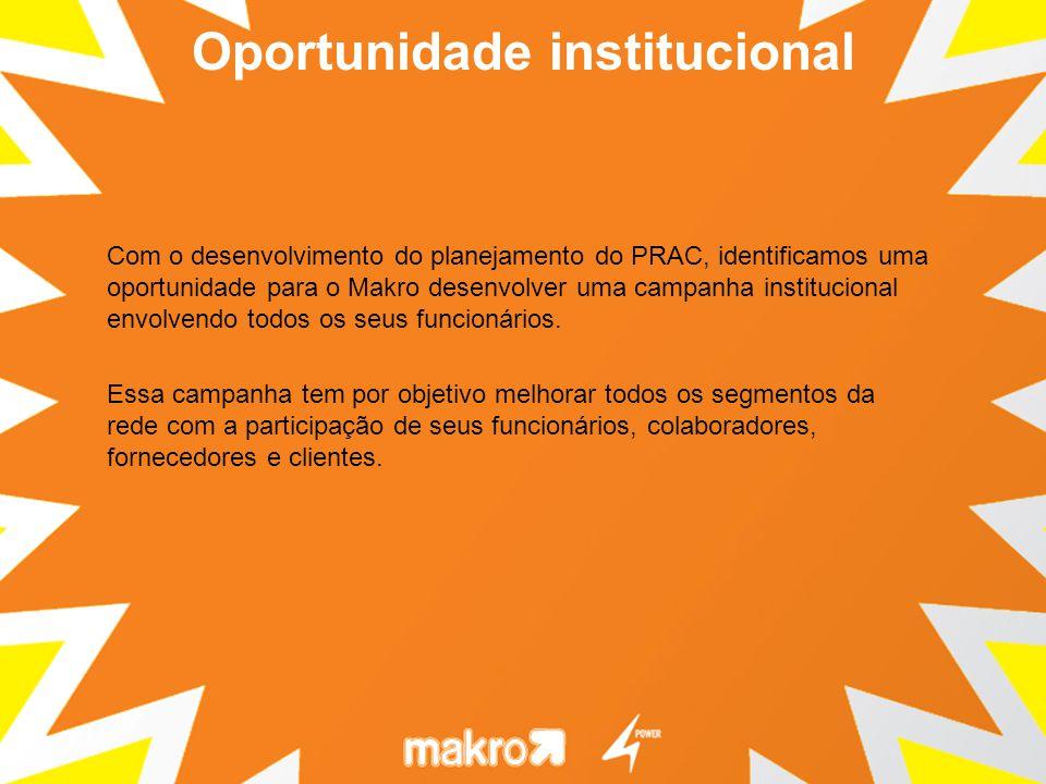 Com o desenvolvimento do planejamento do PRAC, identificamos uma oportunidade para o Makro desenvolver uma campanha institucional envolvendo todos os seus funcionários.