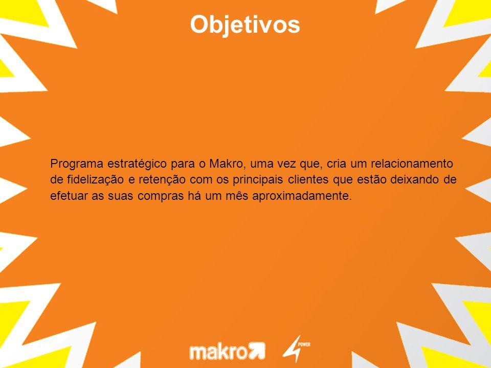 Programa estratégico para o Makro, uma vez que, cria um relacionamento de fidelização e retenção com os principais clientes que estão deixando de efetuar as suas compras há um mês aproximadamente.