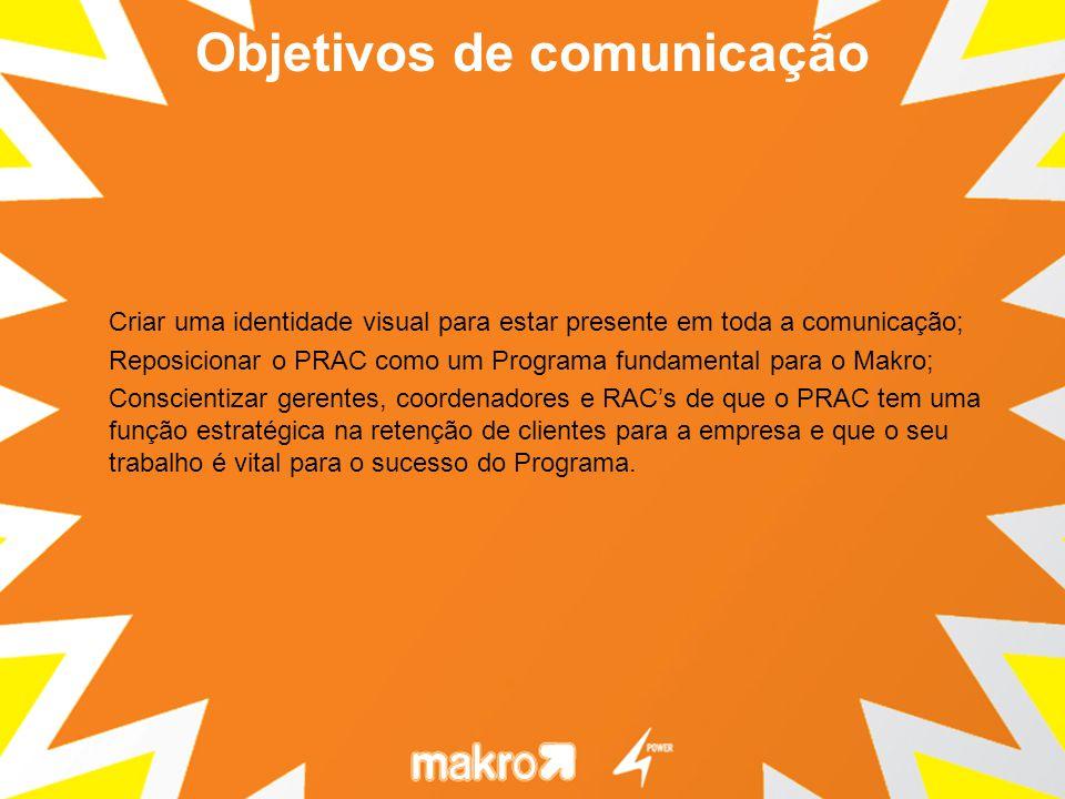 Criar uma identidade visual para estar presente em toda a comunicação; Reposicionar o PRAC como um Programa fundamental para o Makro; Conscientizar gerentes, coordenadores e RACs de que o PRAC tem uma função estratégica na retenção de clientes para a empresa e que o seu trabalho é vital para o sucesso do Programa.