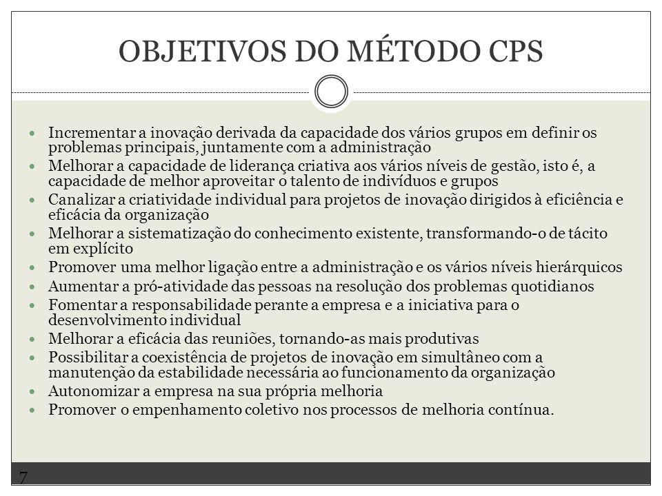OBJETIVOS DO MÉTODO CPS Incrementar a inovação derivada da capacidade dos vários grupos em definir os problemas principais, juntamente com a administr