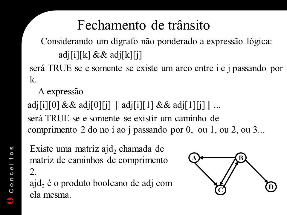 Fechamento de trânsito Considerando um dígrafo não ponderado a expressão lógica: adj[i][k] && adj[k][j] será TRUE se e somente se existe um arco entre