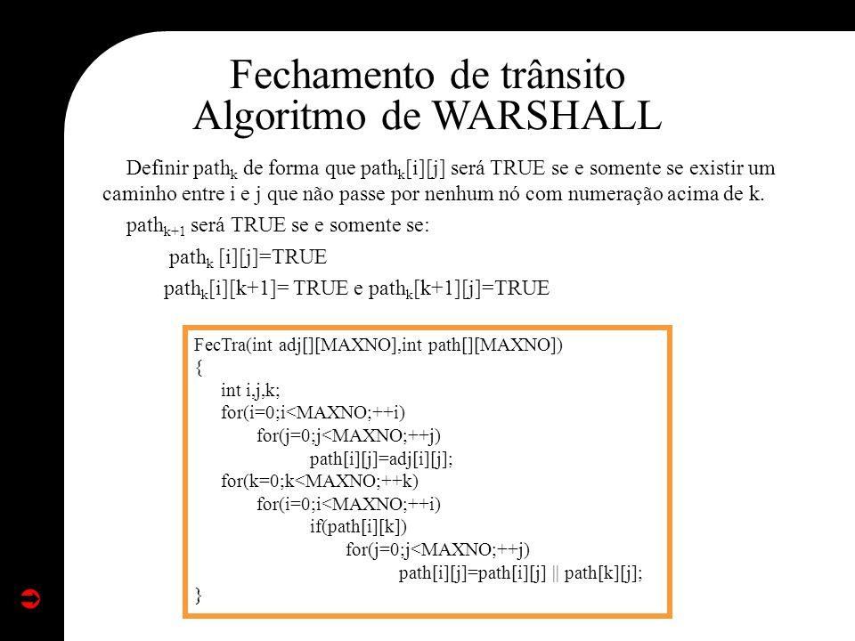 Fechamento de trânsito Algoritmo de WARSHALL FecTra(int adj[][MAXNO],int path[][MAXNO]) { int i,j,k; for(i=0;i<MAXNO;++i) for(j=0;j<MAXNO;++j) path[i]
